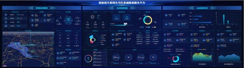 天津国家级车联网先导区建设十大成果五大计划世界智能大会期间正式发布